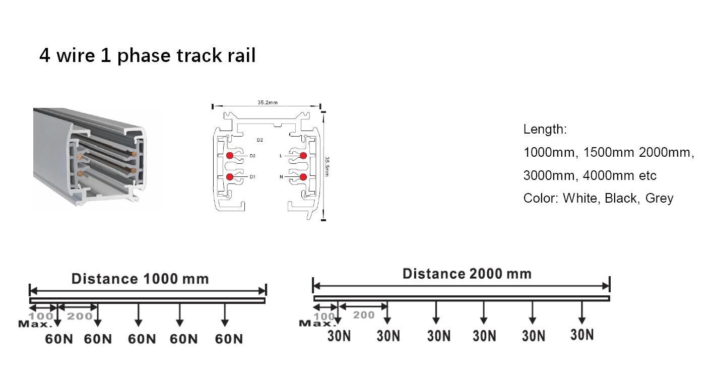 3 phase track