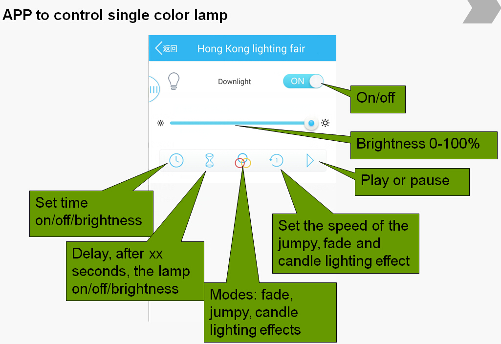 ZigBee single color LED light APP