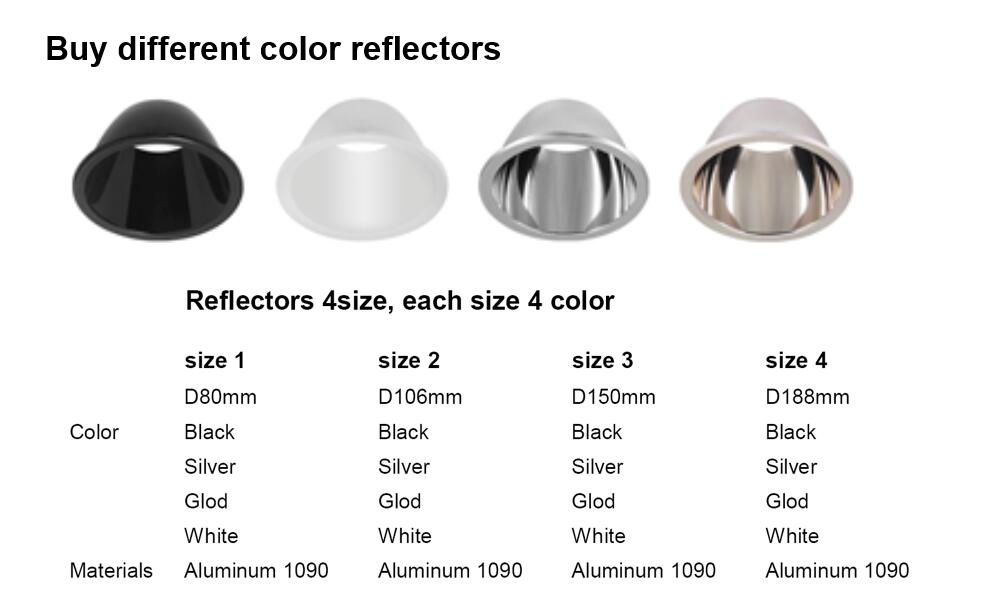 buy different reflector