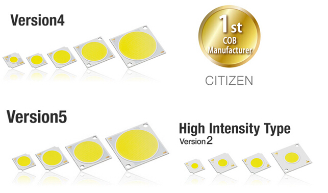 citizen cob led