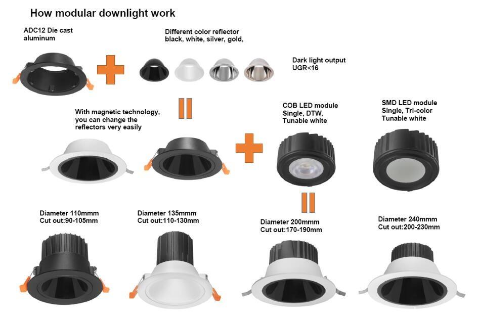how modular downlight work